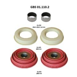 GBS 01.110.2 İTİCİ GRUP TAKIMI